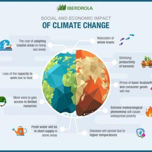 Biến đổi khí hậu là gì ? Nguyên Nhân và Giải Pháp